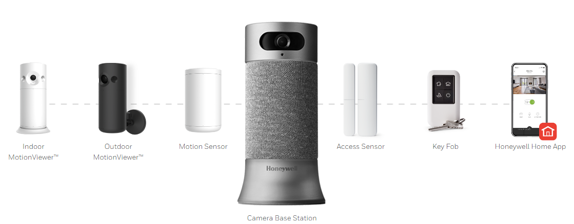How Smart Home Security Fits into Whole Home Comfort - Superior